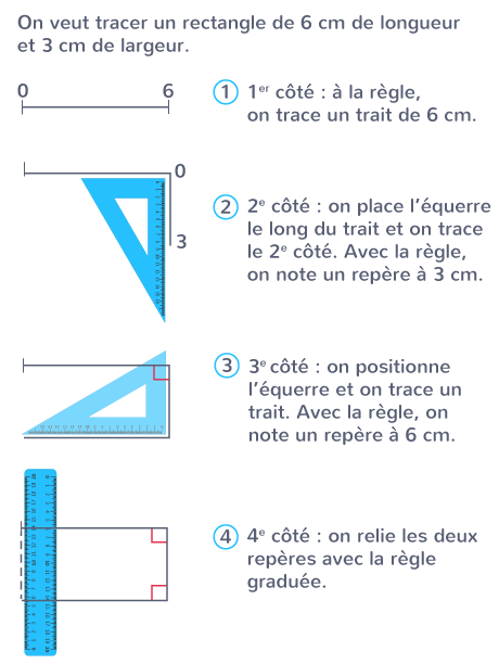tracer rectangle règle équerre longueurs angles droits