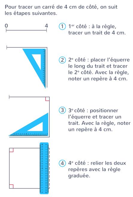 tracer carré papier uni équerre règle