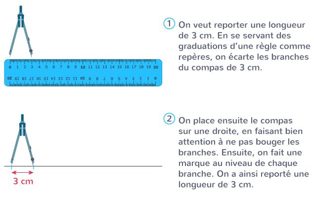 compas reporter mesure donnée