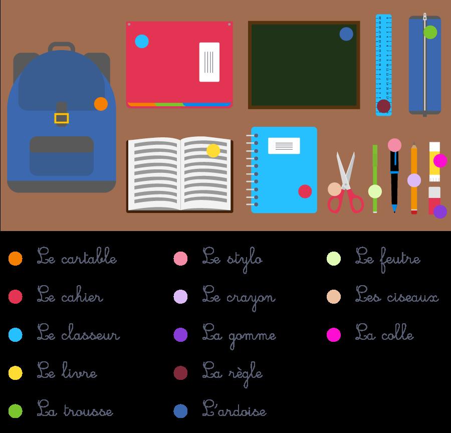 vocabulaire école matériel