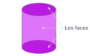 cylindre face faces courbes faces planes arêtes