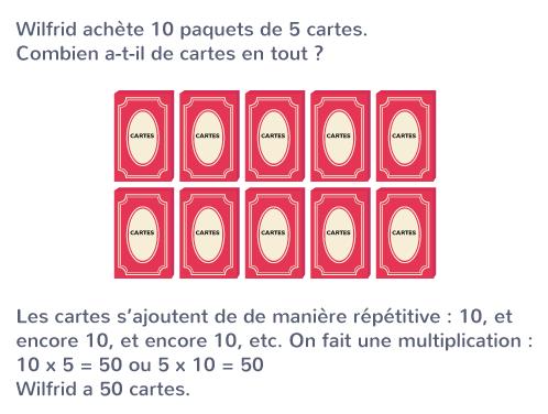 résoudre problème multiplication