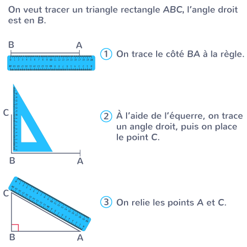 tracer triangle rectangle équerre angle droit