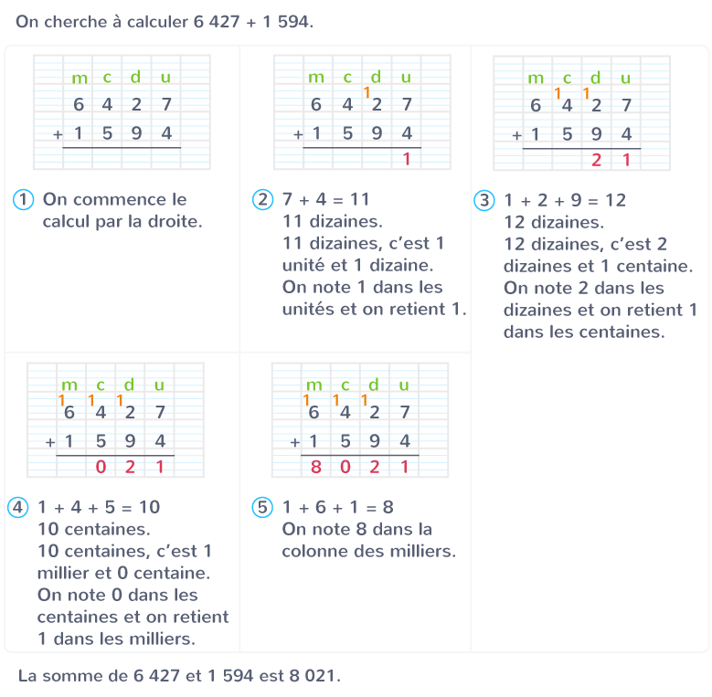 calcul addition retenue
