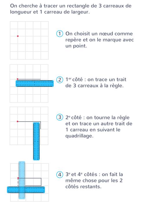 tracer rectangle quadrillage règle