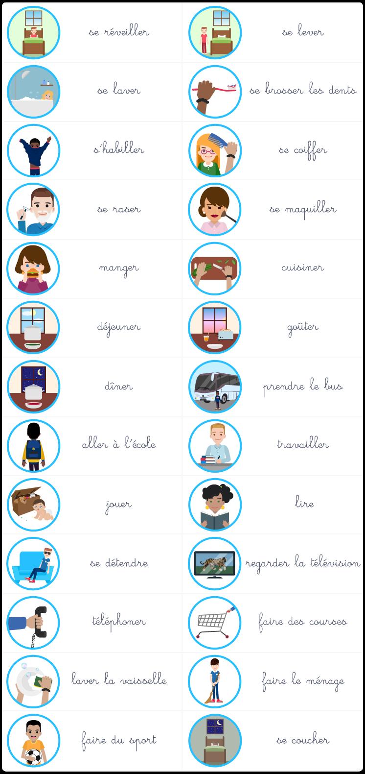 vocabulaire actions de la journée