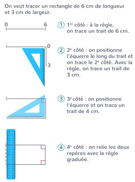 tracer rectangle papier uni règle équerre