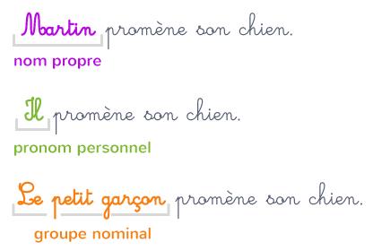 sujet nom propre pronom personnel groupe nominal