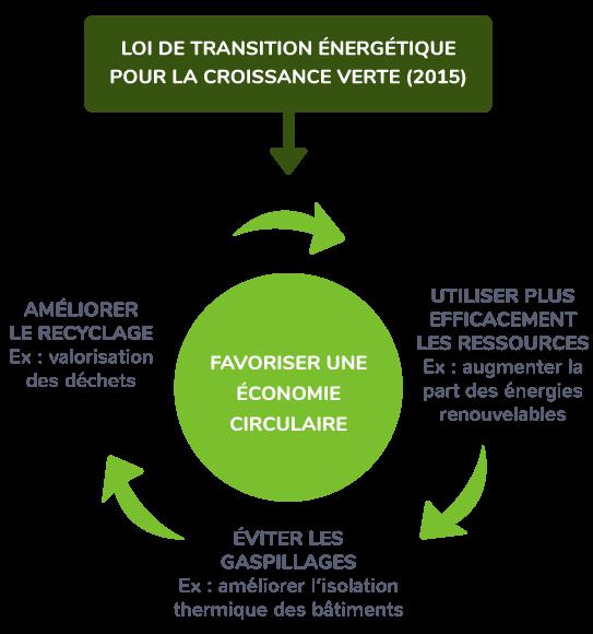 réglementation convention Ramsar outils juridiques