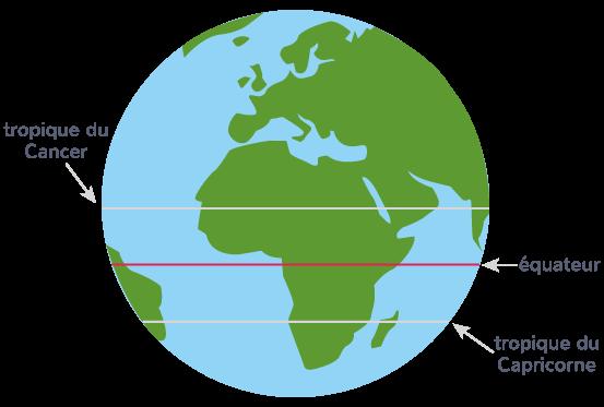 définition tropiques lignes imaginaires globe terrestre