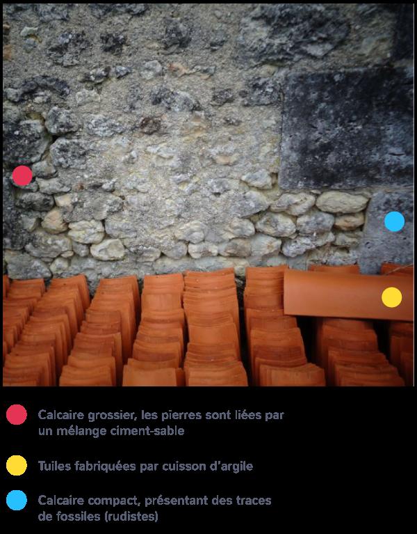 produits érosion sédimentation matériaux construction