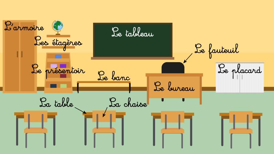vocabulaire école mobilier