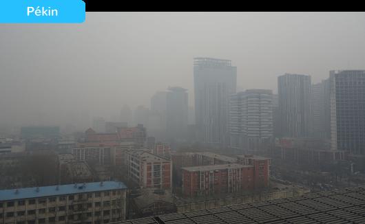 différents paysages monde Pékin
