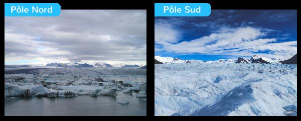 définition climat polaire