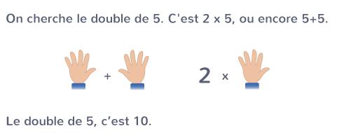 multiplier quantité par deux double