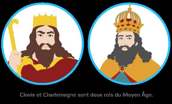 Moyen Âge châteaux forts rois société divisée 3 trois