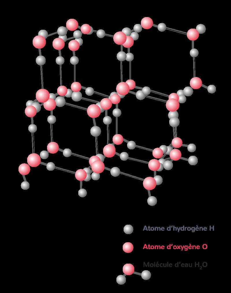 définition solides moléculaires