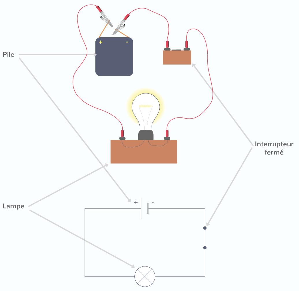 définition circuit électrique