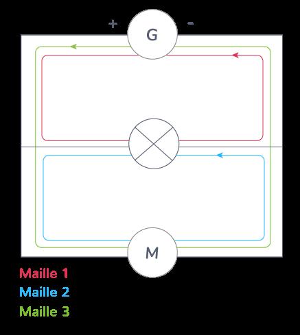définition circuit dérivation