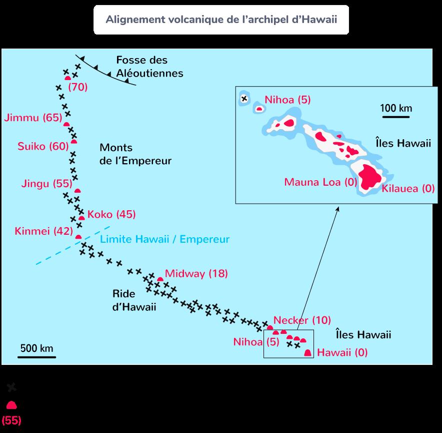 alignements volcaniques liés points chauds