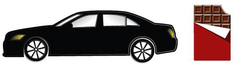 biens services richesses voiture