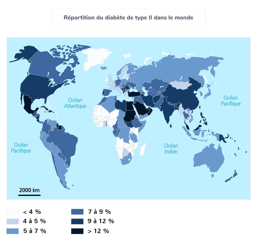 étude épidémiologique mondiale