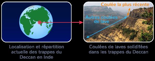 activité volcanique origine crise biologique Crétacé-Paléogène
