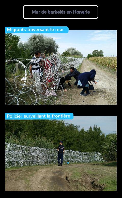 volonté fermeture frontières exemple Hongrie