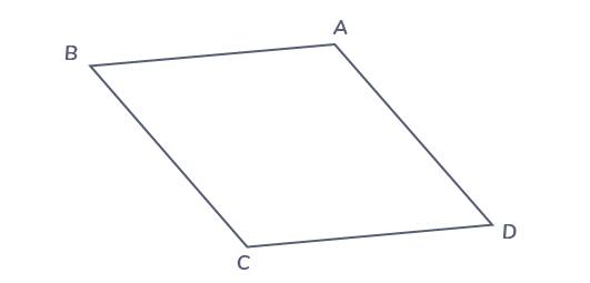 définition parallélogramme
