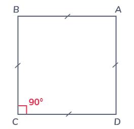 définition carré