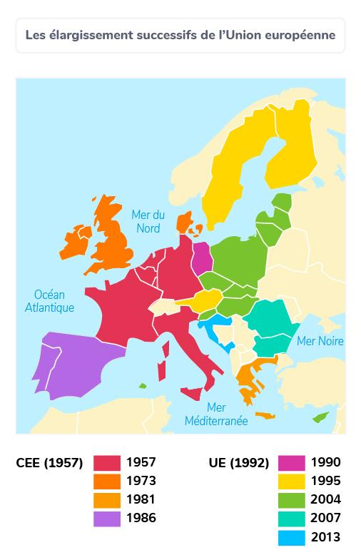 élargissements UE