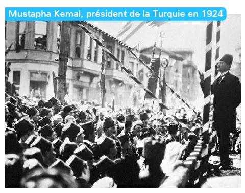 Mustafa Kemal, président de la Turquie, en 1924