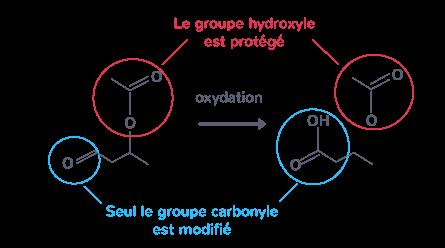 seule oxydation groupe carbonyle molécule