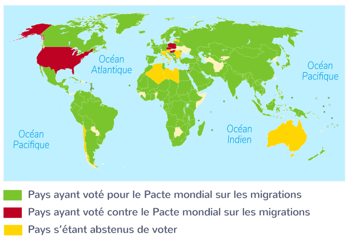 gestion internationale migrations problématique
