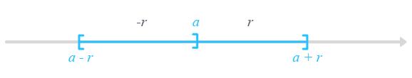 caractérisation intervalles centrés
