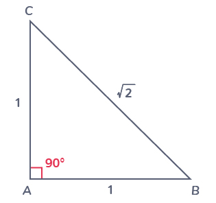 nombres réels nombres non rationnels