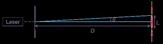 calcul écart angulaire diffraction