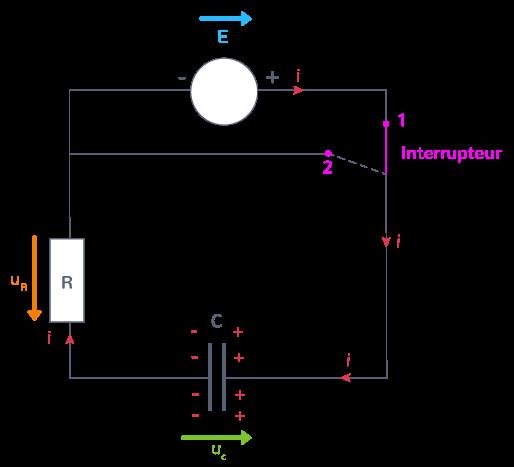 condensateur charge orientations tension intensité convention récepteur