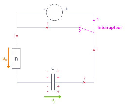 condensateur décharge orientations tension intensité convention générateur