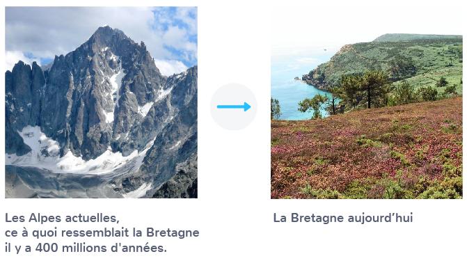 modification paysages altération érosion