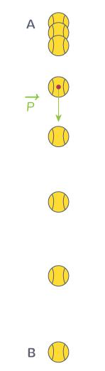 chute libre balle tennis