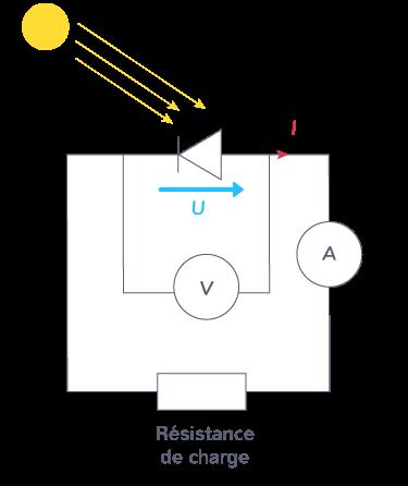 circuit électrique cellule photovoltaïque