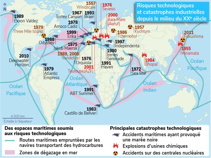 risques technologiques catastrophes industrielles