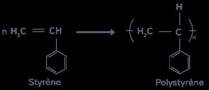 polymère obtenu réaction polyaddition