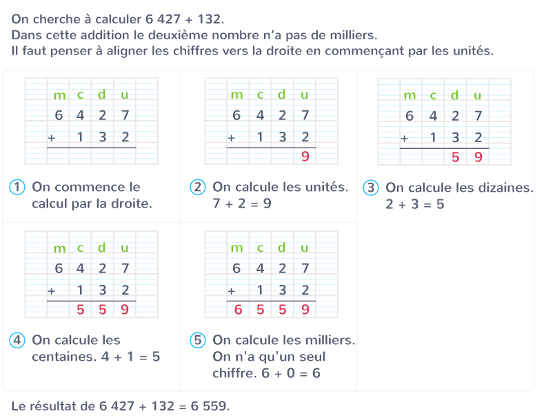 calculer addition retenue