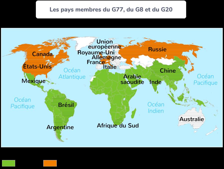 Les pays membres du G7, du G8 et du G77