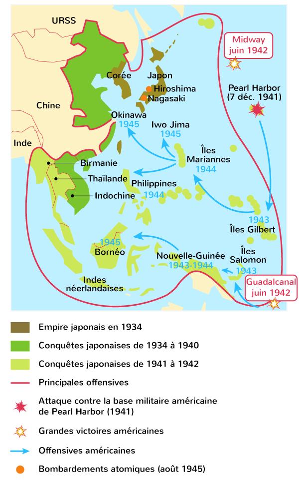 guerre parallèle Pacifique décembre 1941