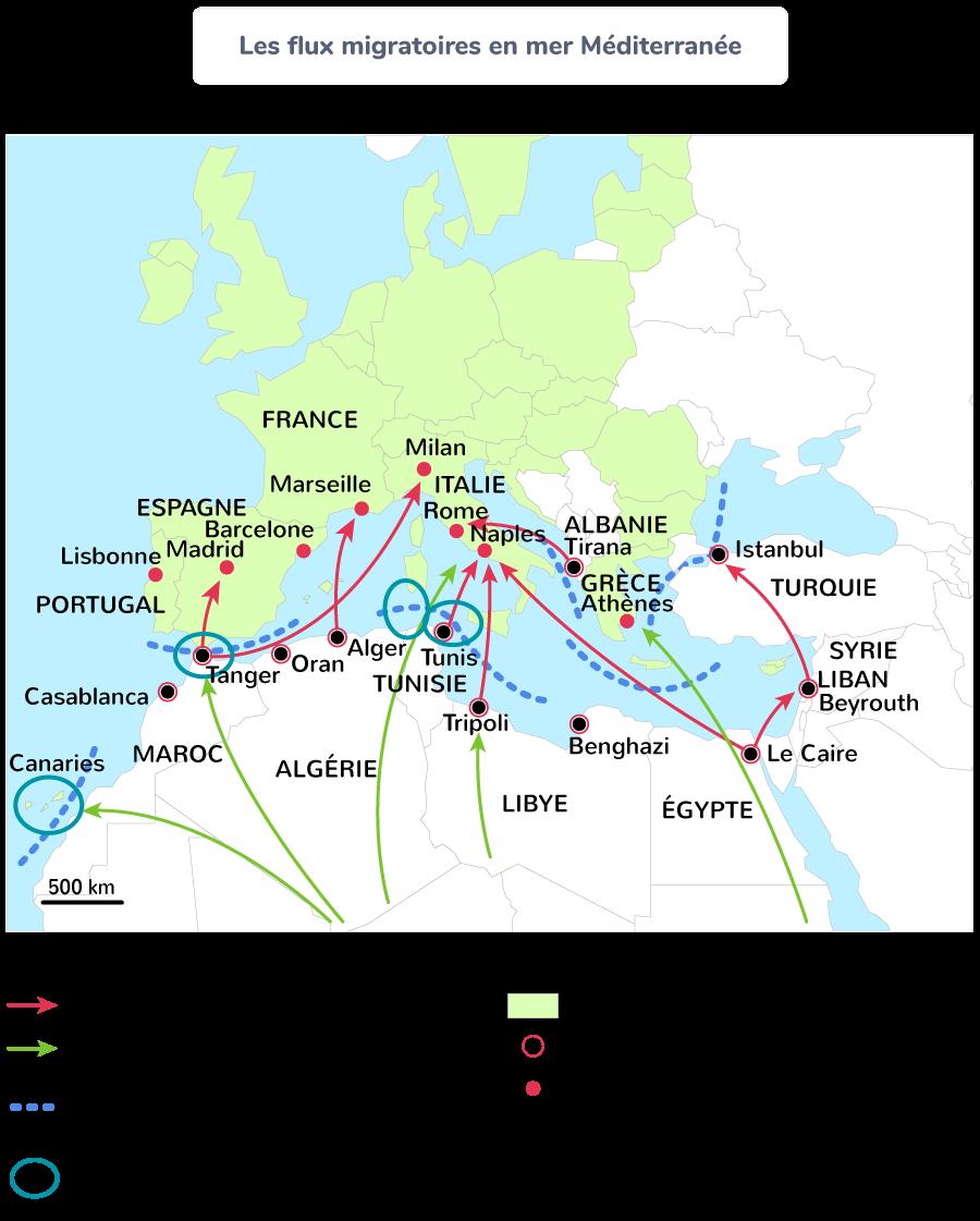 Les flux migratoires en mer Méditerranée