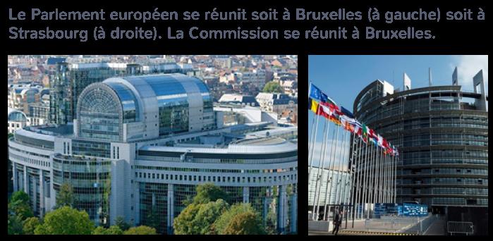Conseil européen différent Conseil Union européenne