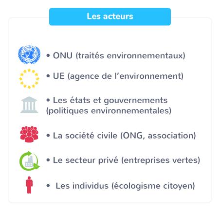 acteurs questions environnementales